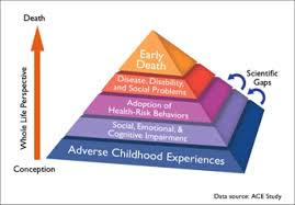aces pyramid 2